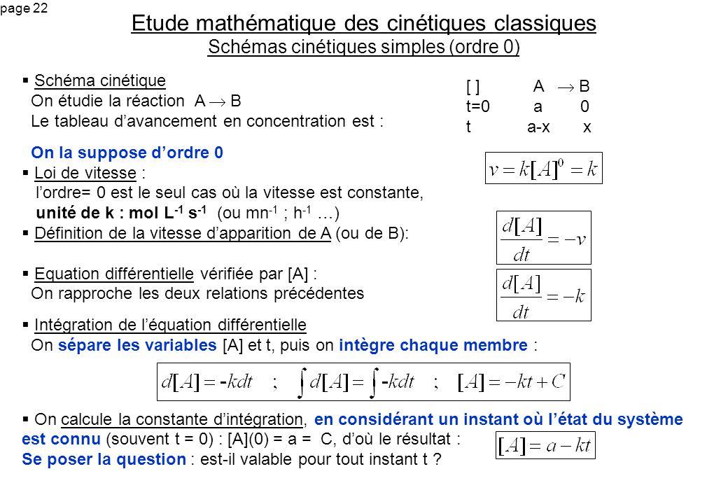 page 22 Schéma cinétique On étudie la réaction A B Le tableau davancement en concentration est : On la suppose dordre 0 Loi de vitesse : lordre= 0 est