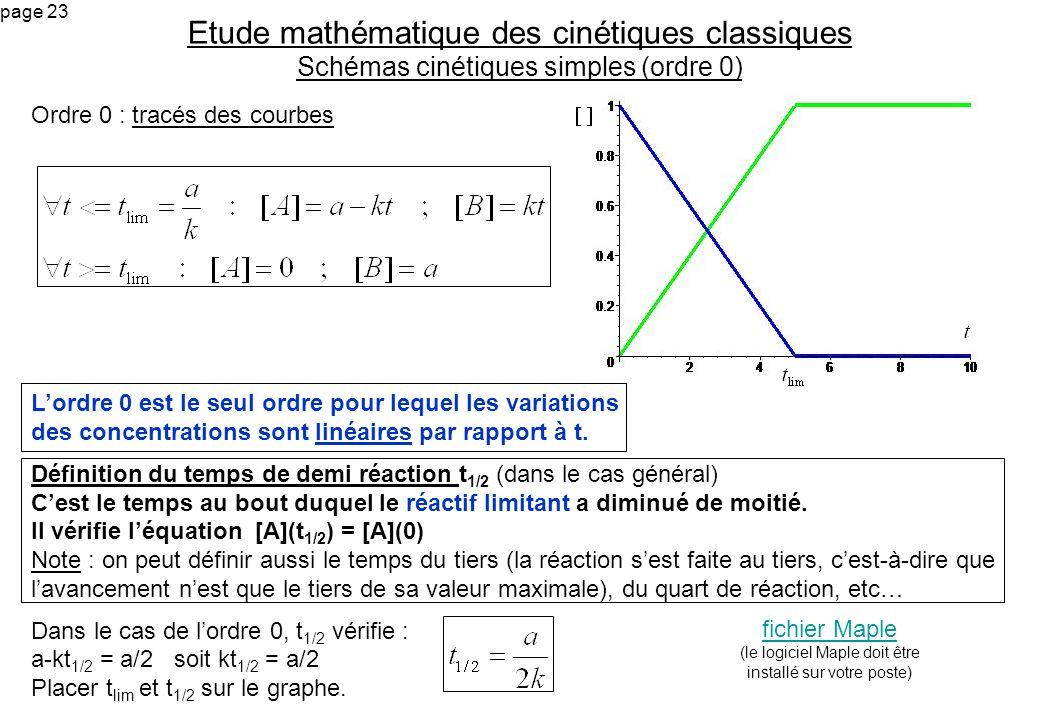 page 23 Ordre 0 : tracés des courbes Lordre 0 est le seul ordre pour lequel les variations des concentrations sont linéaires par rapport à t. Définiti