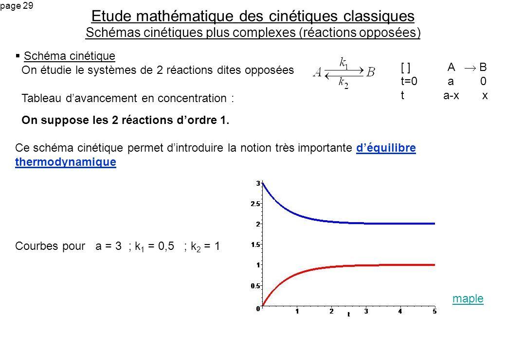 page 29 Schéma cinétique On étudie le systèmes de 2 réactions dites opposées Tableau davancement en concentration : On suppose les 2 réactions dordre