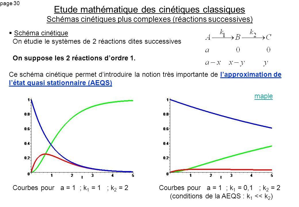page 30 Schéma cinétique On étudie le systèmes de 2 réactions dites successives On suppose les 2 réactions dordre 1. Ce schéma cinétique permet dintro