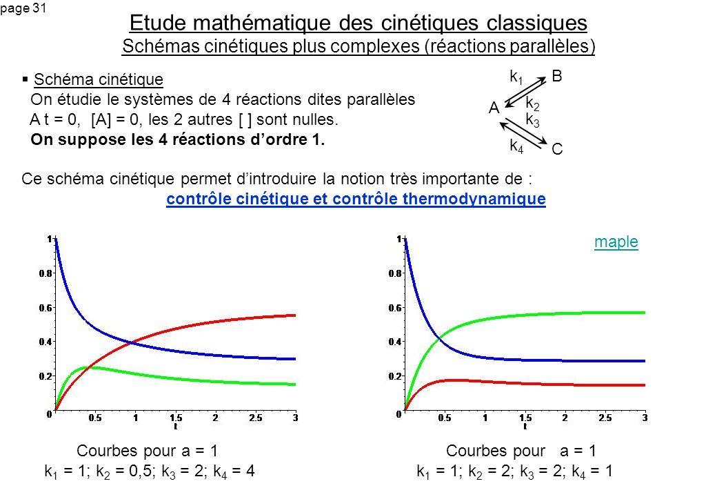 page 31 Schéma cinétique On étudie le systèmes de 4 réactions dites parallèles A t = 0, [A] = 0, les 2 autres [ ] sont nulles. On suppose les 4 réacti