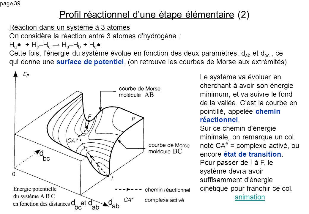 page 39 Réaction dans un système à 3 atomes On considère la réaction entre 3 atomes dhydrogène : H a + H b –H c H a –H b + H c Cette fois, lénergie du
