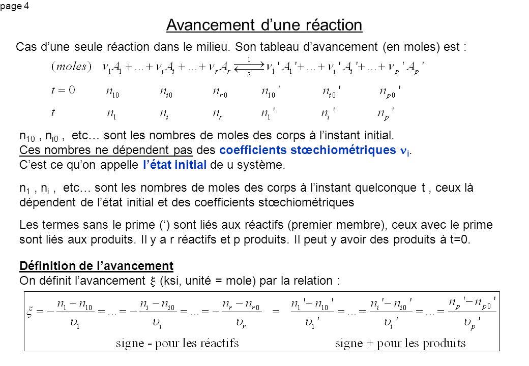 page 5 Lavancement est algébrique = 0 la réaction na pas eu lieu à linstant >0 la réaction a eu lieu dans le sens 1 (direct) <0 la réaction a eu lieu dans le sens 2 (indirect) On définit aussi lavancement volumique x (en mol L -1 ) par : (V = volume de la solution ou du système gazeux) Note : dans chaque énoncé, utiliser les notations proposées, et bien voir sil sagit dun avancement (en mole) ou un avancement volumique (en mol L -1 ).