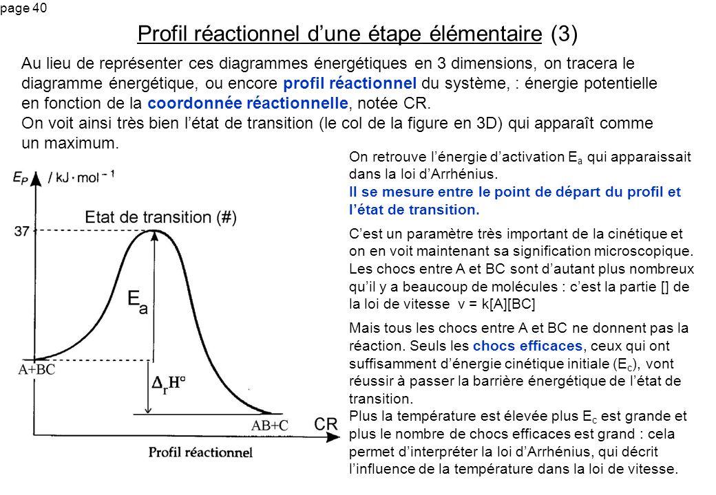 page 40 Au lieu de représenter ces diagrammes énergétiques en 3 dimensions, on tracera le diagramme énergétique, ou encore profil réactionnel du systè