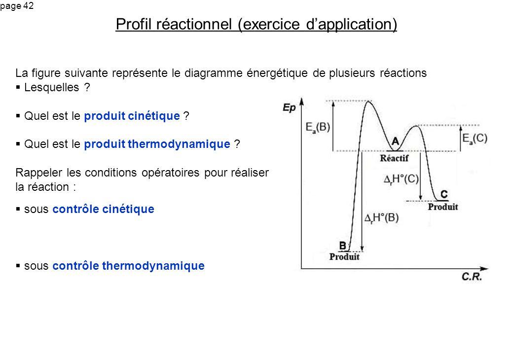 page 42 La figure suivante représente le diagramme énergétique de plusieurs réactions Lesquelles ? Quel est le produit cinétique ? Quel est le produit