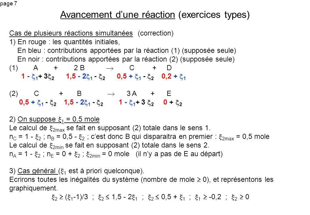 page 7 Cas de plusieurs réactions simultanées (correction) 1) En rouge : les quantités initiales, En bleu : contributions apportées par la réaction (1