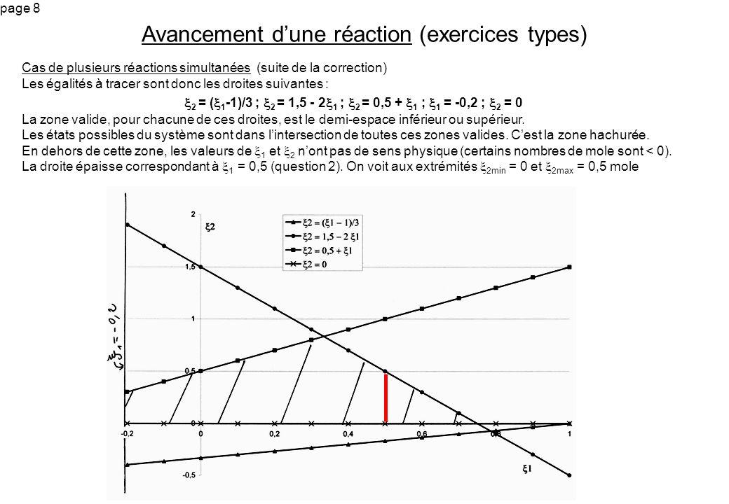page 8 Cas de plusieurs réactions simultanées (suite de la correction) Les égalités à tracer sont donc les droites suivantes : 2 = ( 1 -1)/3 ; 2 = 1,5