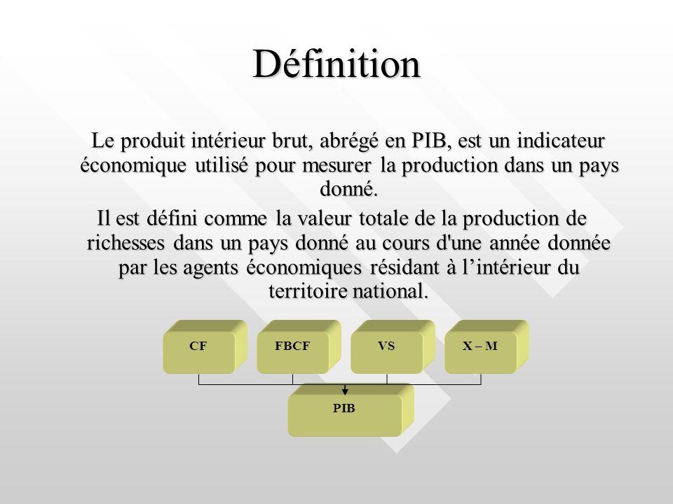 Définition Le produit intérieur brut, abrégé en PIB, est un indicateur économique utilisé pour mesurer la production dans un pays donné. Le produit in