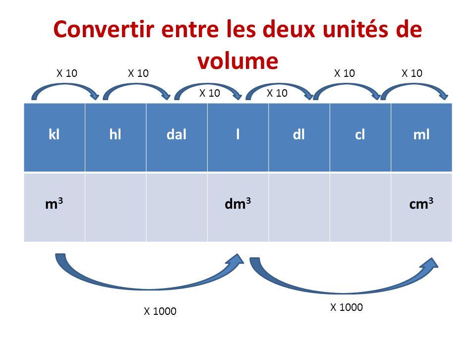 Exemples de conversions 5 l (en cm 3 ) 1 l = 1 dm 3 = 1000 cm 3 5 l x 1000 cm 3 = 5000 cm 3 1 l 65 dm 3 (en l) 1 dm 3 = 1 l 65 dm 3 x 1l = 65 l 1 dm 3