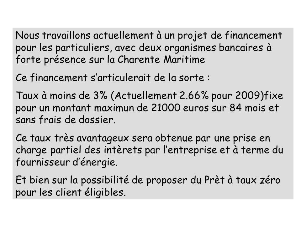 Nous travaillons actuellement à un projet de financement pour les particuliers, avec deux organismes bancaires à forte présence sur la Charente Maritime Ce financement sarticulerait de la sorte : Taux à moins de 3% (Actuellement 2.66% pour 2009)fixe pour un montant maximun de 21000 euros sur 84 mois et sans frais de dossier.