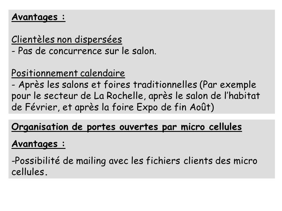 Avantages Avantages : Clientèles non dispersées - Pas de concurrence sur le salon.