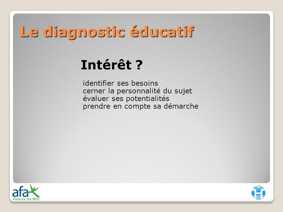 Le diagnostic éducatif Intérêt .