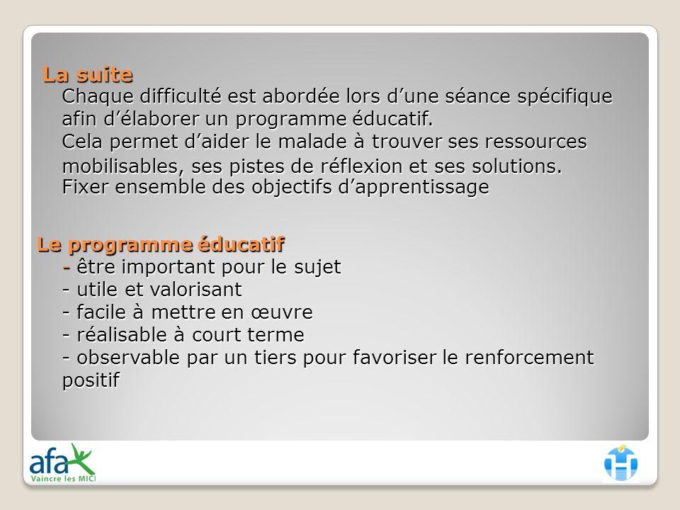 La suite Chaque difficulté est abordée lors dune séance spécifique afin délaborer un programme éducatif.