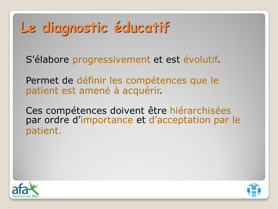 Le diagnostic éducatif Sélabore progressivement et est évolutif.
