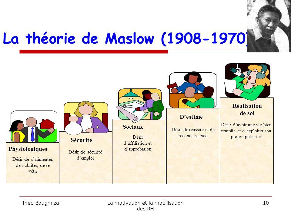 Quelques règles pour Maslow..