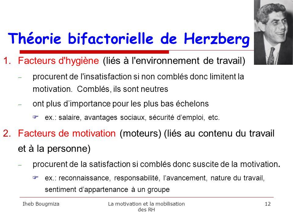 Théorie bifactorielle de Herzberg 1.Facteurs d'hygiène (liés à l'environnement de travail) procurent de l'insatisfaction si non comblés donc limitent