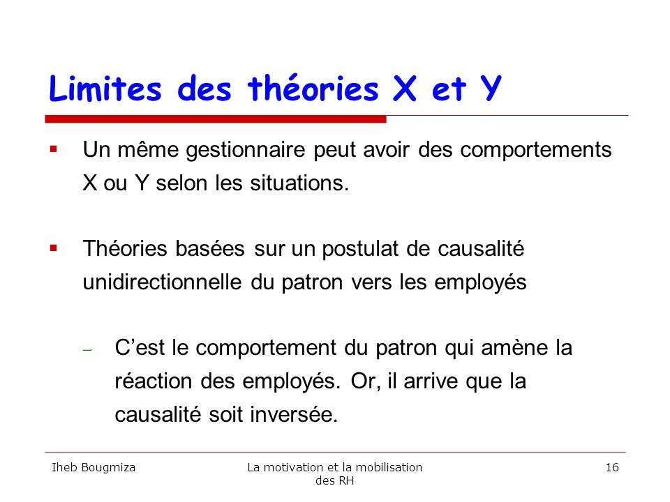 Limites des théories X et Y Un même gestionnaire peut avoir des comportements X ou Y selon les situations. Théories basées sur un postulat de causalit