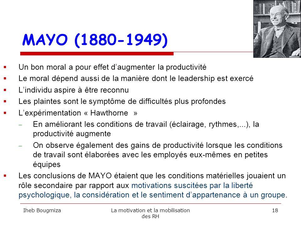 MAYO (1880-1949) Un bon moral a pour effet daugmenter la productivité Le moral dépend aussi de la manière dont le leadership est exercé Lindividu aspi