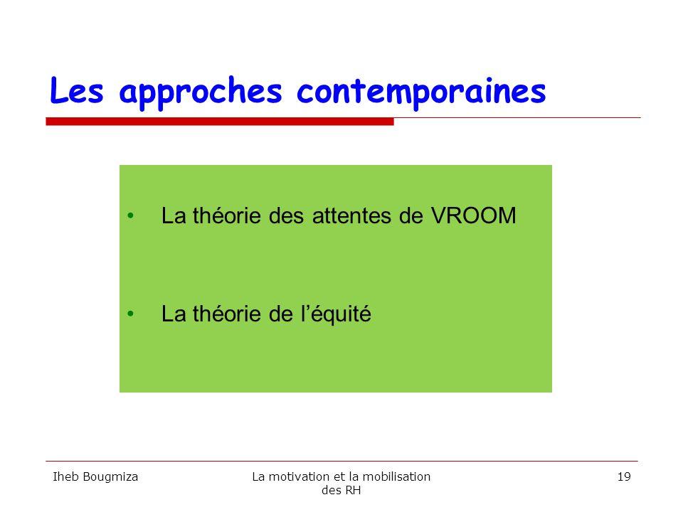 Les approches contemporaines Iheb BougmizaLa motivation et la mobilisation des RH 19 La théorie des attentes de VROOM La théorie de léquité