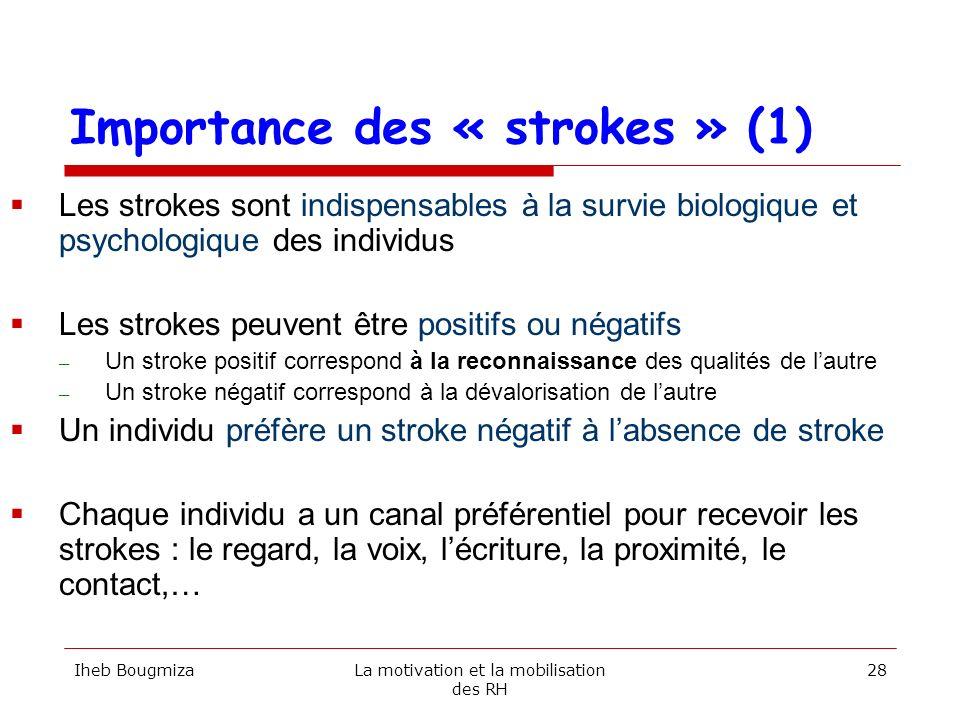 Importance des « strokes » (1) Les strokes sont indispensables à la survie biologique et psychologique des individus Les strokes peuvent être positifs