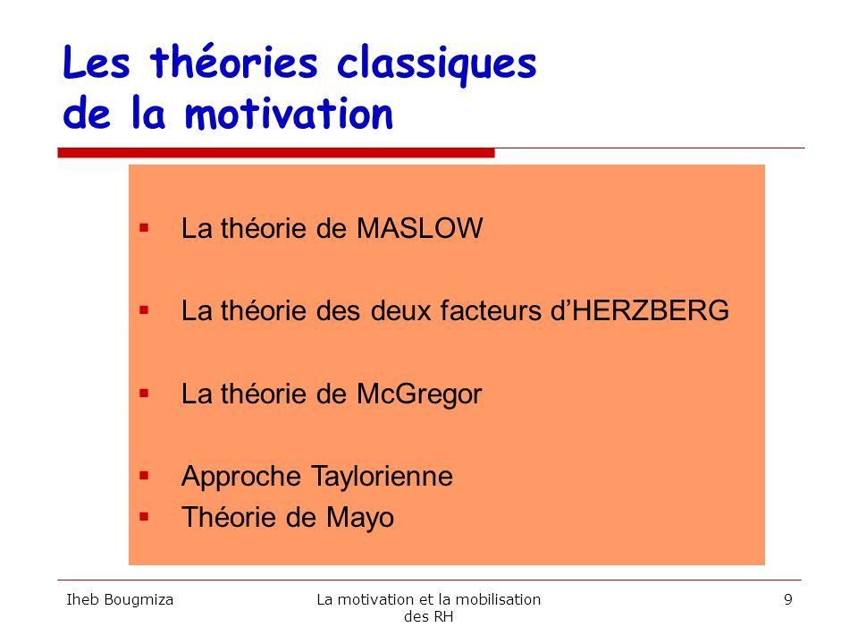 Les théories classiques de la motivation Iheb BougmizaLa motivation et la mobilisation des RH 9 La théorie de MASLOW La théorie des deux facteurs dHER