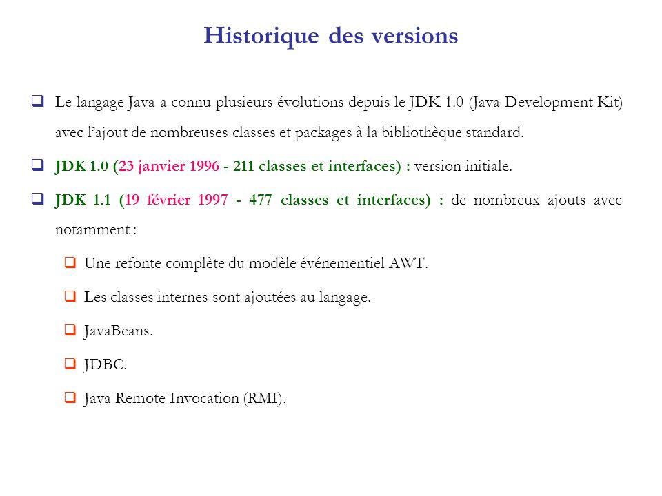 Historique des versions Le langage Java a connu plusieurs évolutions depuis le JDK 1.0 (Java Development Kit) avec lajout de nombreuses classes et pac