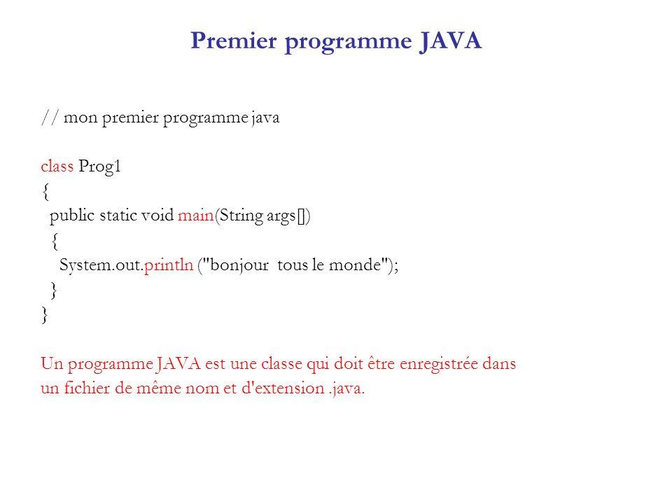 Premier programme JAVA // mon premier programme java class Prog1 { public static void main(String args[]) { System.out.println (
