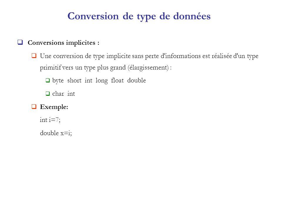 Conversion de type de données Conversions implicites : Une conversion de type implicite sans perte d'informations est réalisée d'un type primitif vers