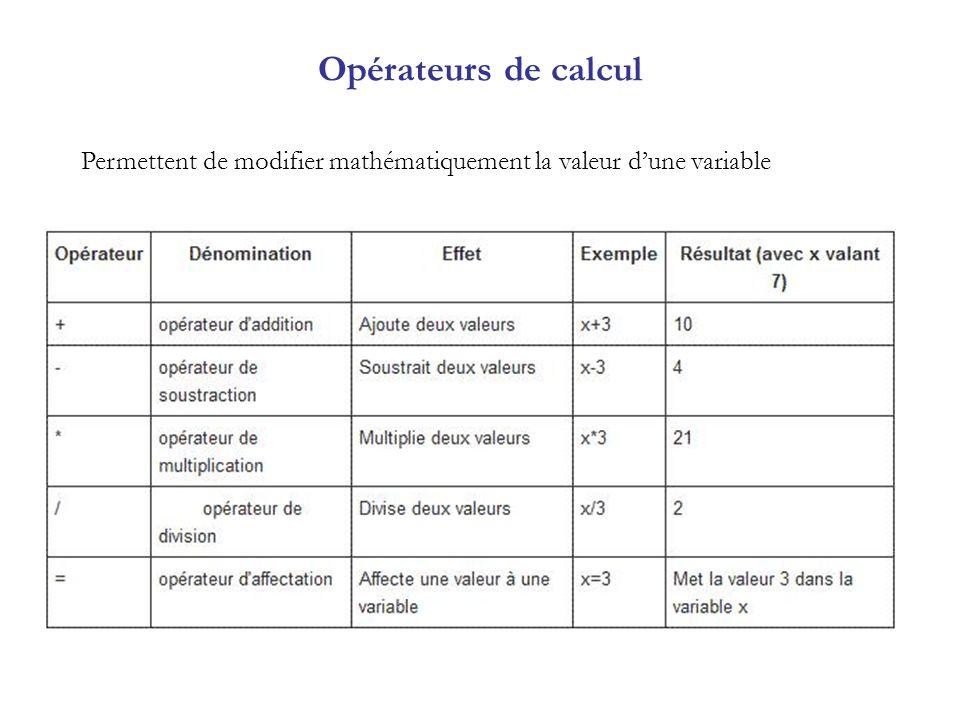 Opérateurs de calcul Permettent de modifier mathématiquement la valeur dune variable