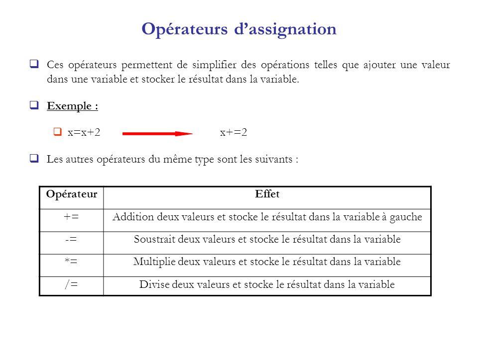 Opérateurs dassignation Ces opérateurs permettent de simplifier des opérations telles que ajouter une valeur dans une variable et stocker le résultat