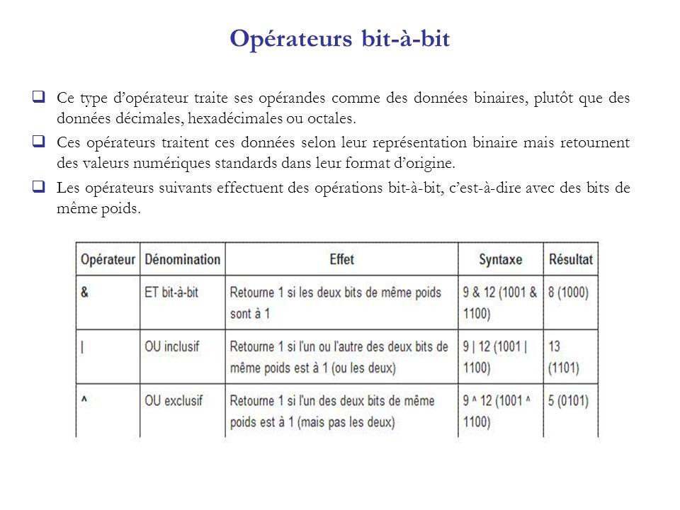 Opérateurs bit-à-bit Ce type dopérateur traite ses opérandes comme des données binaires, plutôt que des données décimales, hexadécimales ou octales. C