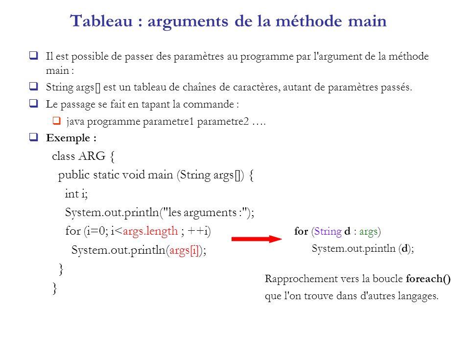 Tableau : arguments de la méthode main Il est possible de passer des paramètres au programme par l'argument de la méthode main : String args[] est un
