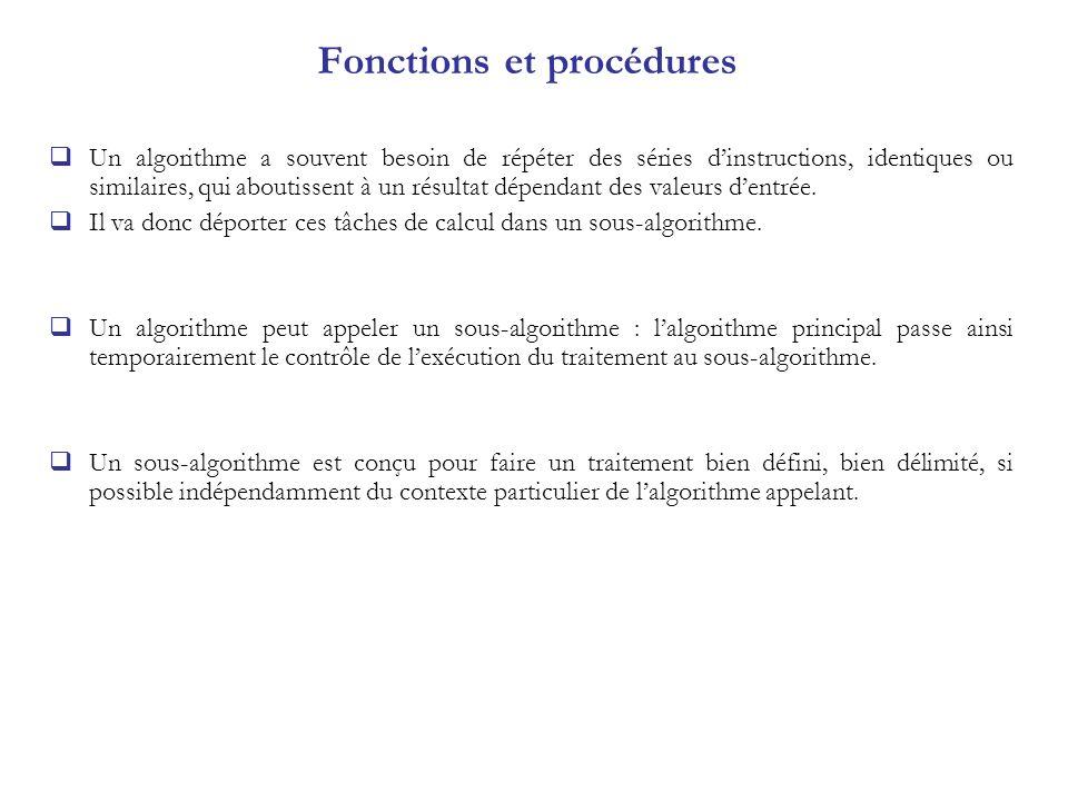 Fonctions et procédures Un algorithme a souvent besoin de répéter des séries dinstructions, identiques ou similaires, qui aboutissent à un résultat dé