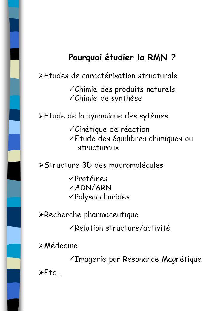 Pourquoi étudier la RMN ? Etudes de caractérisation structurale Chimie des produits naturels Chimie de synthèse Etude de la dynamique des sytèmes Ciné