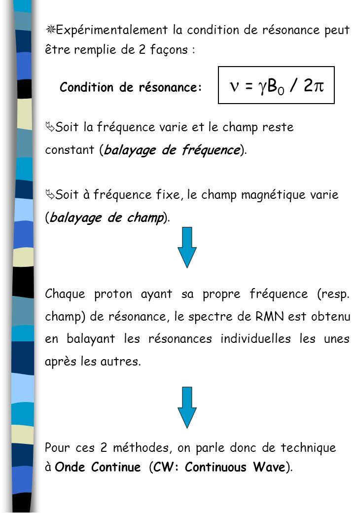 Expérimentalement la condition de résonance peut être remplie de 2 façons : Soit la fréquence varie et le champ reste constant (balayage de fréquence)