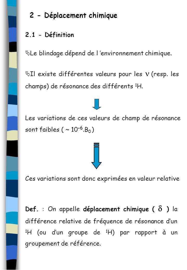 2 - Déplacement chimique Le blindage dépend de l environnement chimique. Il existe différentes valeurs pour les (resp. les champs) de résonance des di