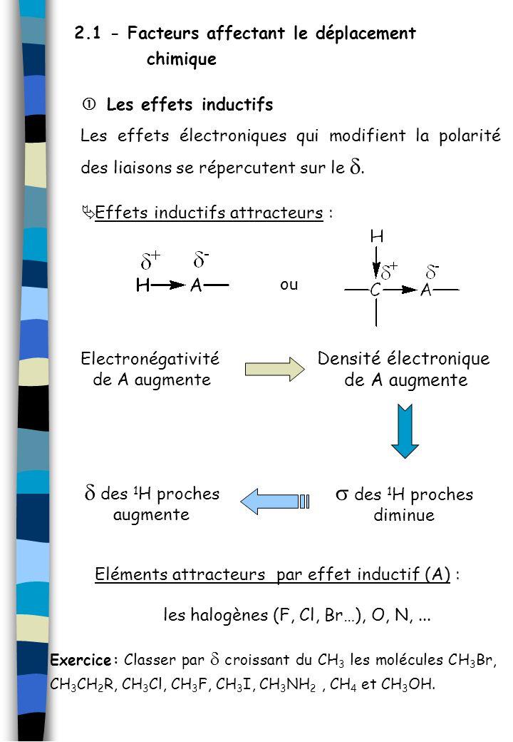 2.1 - Facteurs affectant le déplacement chimique Les effets inductifs Les effets électroniques qui modifient la polarité des liaisons se répercutent s