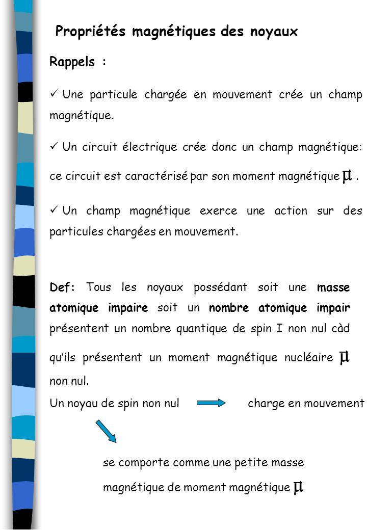 Propriétés magnétiques des noyaux Rappels : Une particule chargée en mouvement crée un champ magnétique. Un circuit électrique crée donc un champ magn