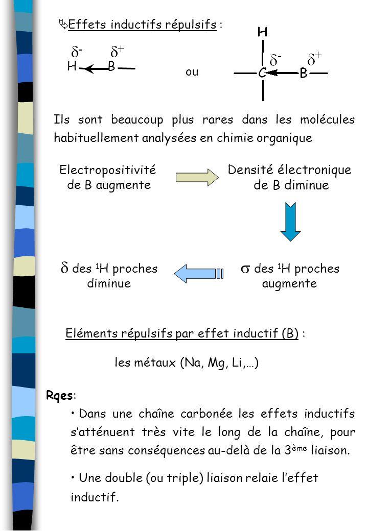 Rqes: Dans une chaîne carbonée les effets inductifs satténuent très vite le long de la chaîne, pour être sans conséquences au-delà de la 3 ème liaison
