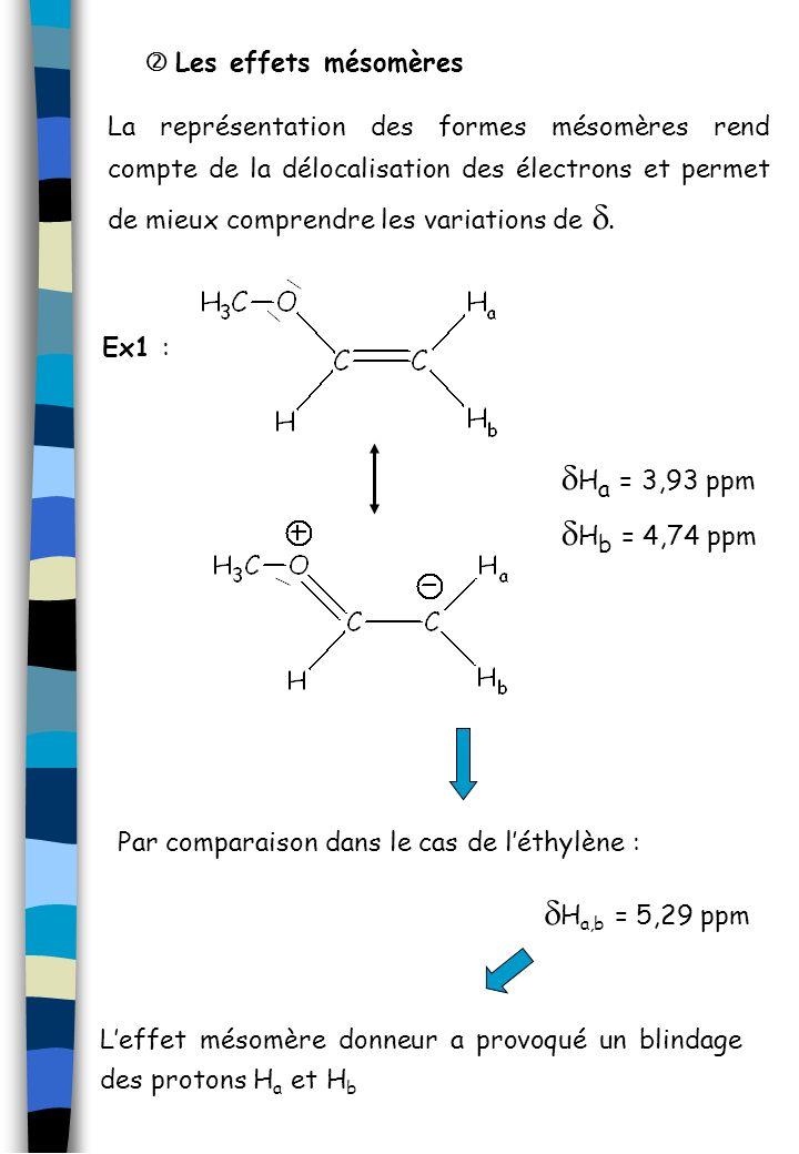 Les effets mésomères La représentation des formes mésomères rend compte de la délocalisation des électrons et permet de mieux comprendre les variation
