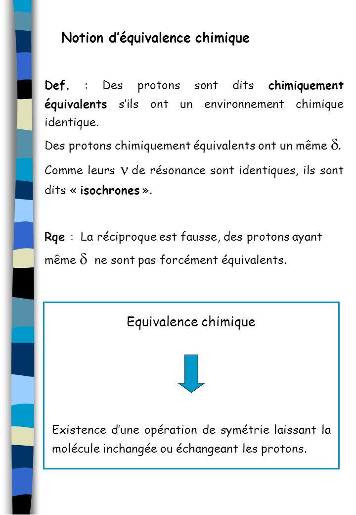 Notion déquivalence chimique Def. : Des protons sont dits chimiquement équivalents sils ont un environnement chimique identique. Des protons chimiquem