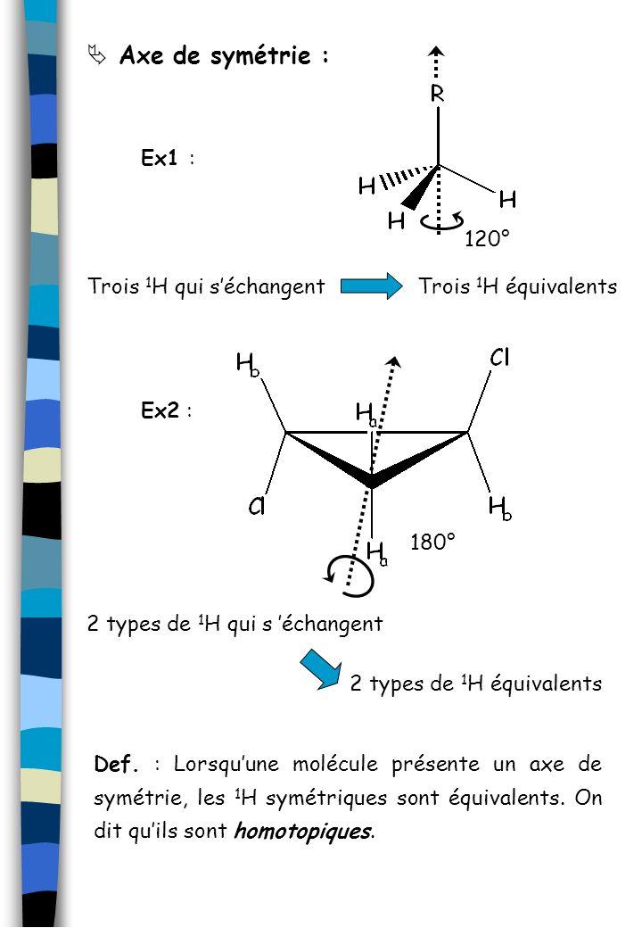 Axe de symétrie : 120° Trois 1 H qui séchangentTrois 1 H équivalents Ex1 : Ex2 : 180° 2 types de 1 H qui s échangent 2 types de 1 H équivalents Def. :
