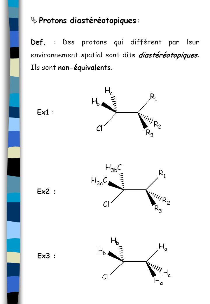 Protons diastéréotopiques : Def. : Des protons qui diffèrent par leur environnement spatial sont dits diastéréotopiques. Ils sont non-équivalents. Ex1