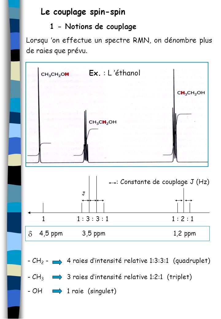 Le couplage spin-spin 1 - Notions de couplage Lorsqu on effectue un spectre RMN, on dénombre plus de raies que prévu. 1 : 3 : 3 : 11 : 2 : 11 : Consta