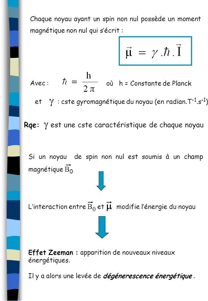 et : cste gyromagnétique du noyau (en radian.T -1.s -1 ) Avec : où h = Constante de Planck Si un noyau de spin non nul est soumis à un champ magnétiqu