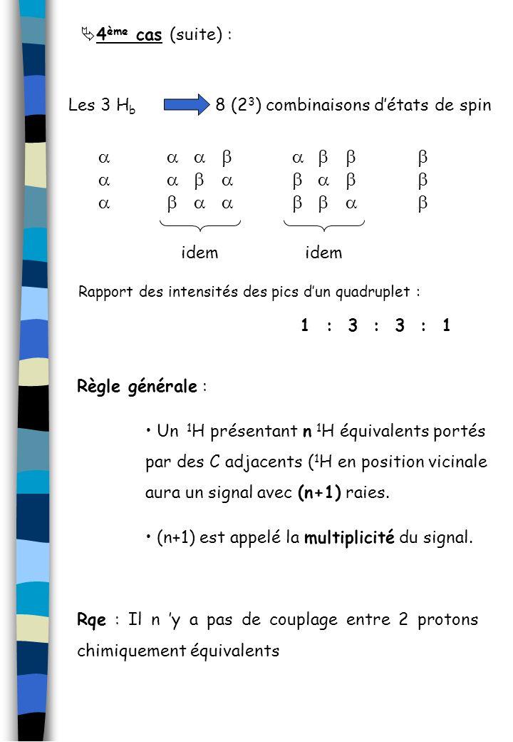 Les 3 H b 8 (2 3 ) combinaisons détats de spin idem Rapport des intensités des pics dun quadruplet : 1 : 3 : 3 : 1 Règle générale : Un 1 H présentant