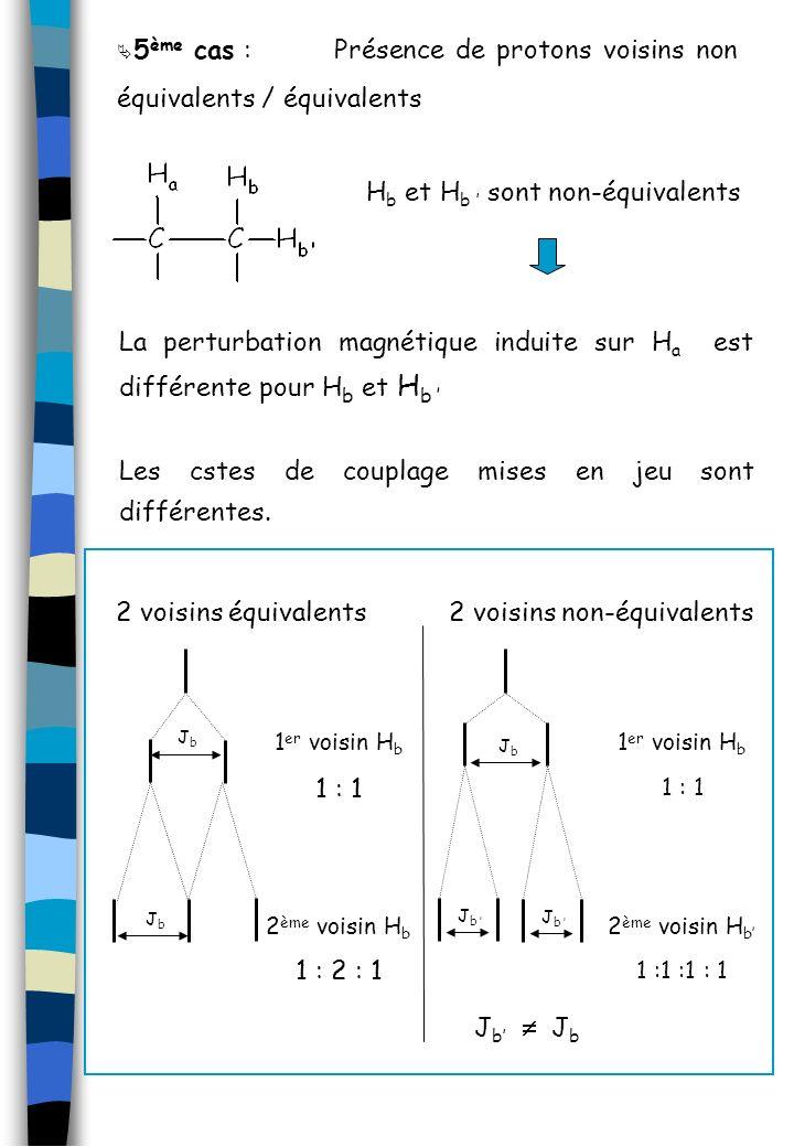 5 ème cas : Présence de protons voisins non équivalents / équivalents H b et H b sont non-équivalents La perturbation magnétique induite sur H a est d