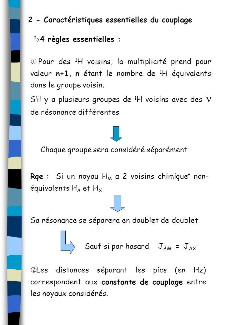 2 - Caractéristiques essentielles du couplage 4 règles essentielles : Pour des 1 H voisins, la multiplicité prend pour valeur n+1, n étant le nombre d