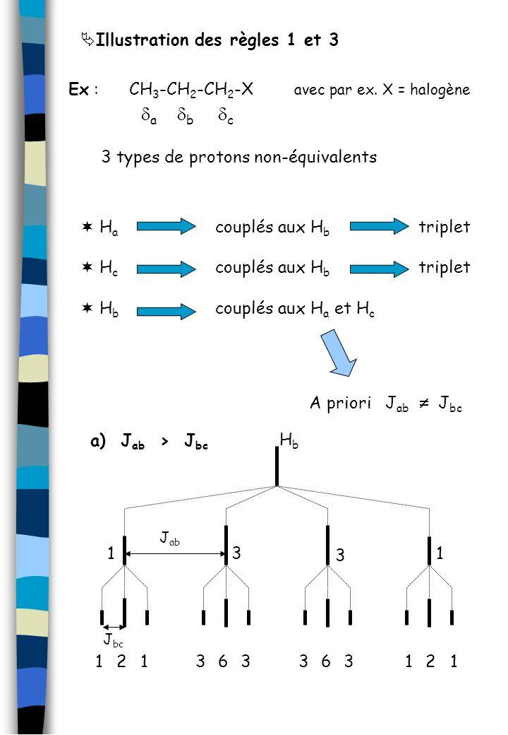 113 3 3 Illustration des règles 1 et 3 Ex : CH 3 -CH 2 -CH 2 -X avec par ex. X = halogène a b c 3 types de protons non-équivalents H a couplés aux H b