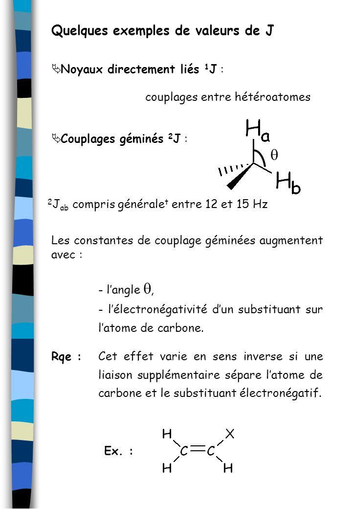 Quelques exemples de valeurs de J Noyaux directement liés 1 J : couplages entre hétéroatomes Couplages géminés 2 J : 2 J ab compris générale t entre 1